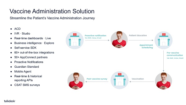 List of Talkdesk contact center capabilities for vaccine call centers
