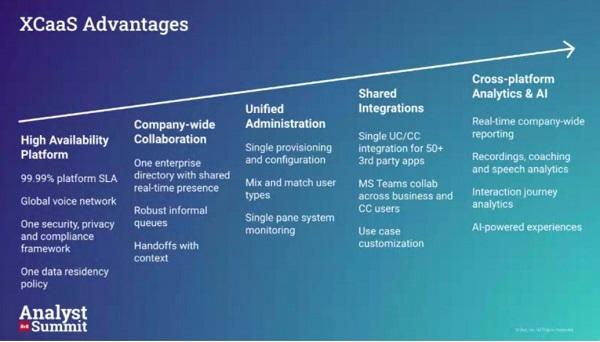8x8 slide listing XCaaS advantages