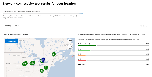 Network connectivity test results