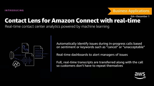 Amazon Connect Contact Lens
