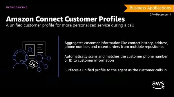 Amazon Connect Customer Profiles description