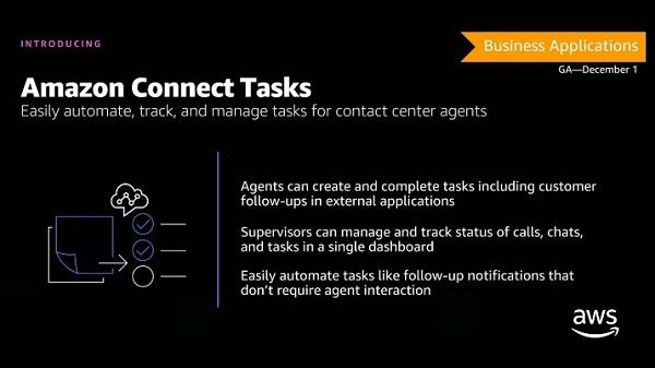 Amazon Connect Tasks slide