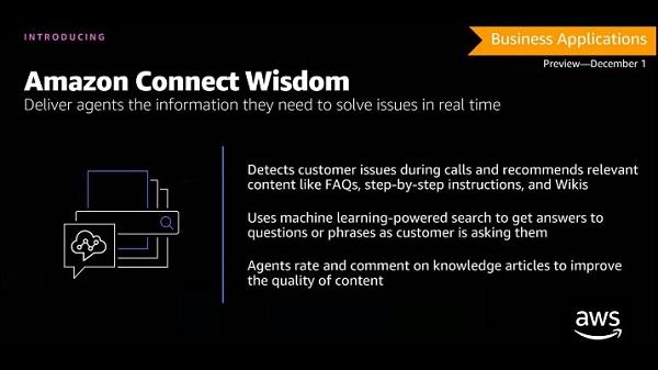 Amazon Connect Wisdom slide
