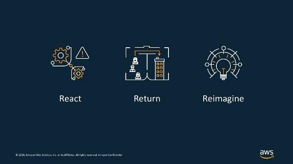 AWS messaging: react, return, reimagine