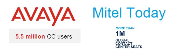 Mitel, Avaya contact center stats