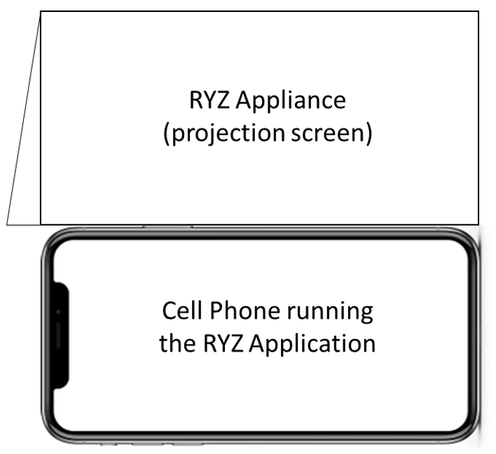 Image of the RYZ Appliance