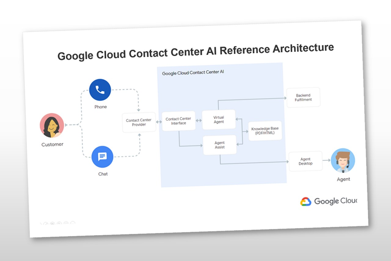 Google CCAI reference architecture