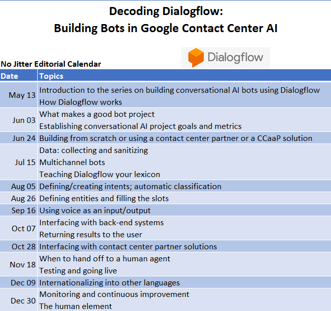 No Jitter editorial calendar for Dialogflow series
