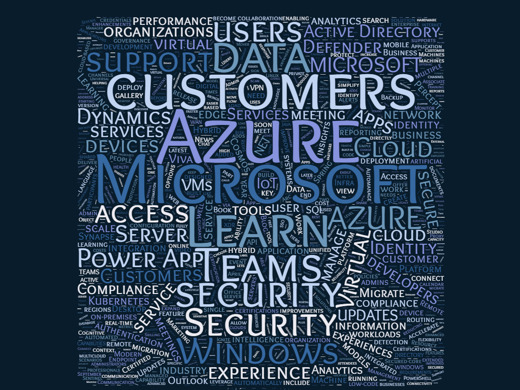 A word cloud from Microsoft Ignite
