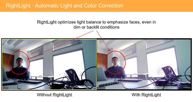 Logitech 'Rights' its USB Camera | Insight for the Connected