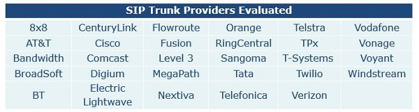 SIP trunk providers rated by Eastern Management Group