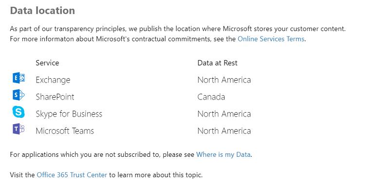 Microsoft Teams data locations