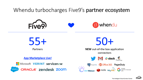 Whendu apps plus Five9 partners