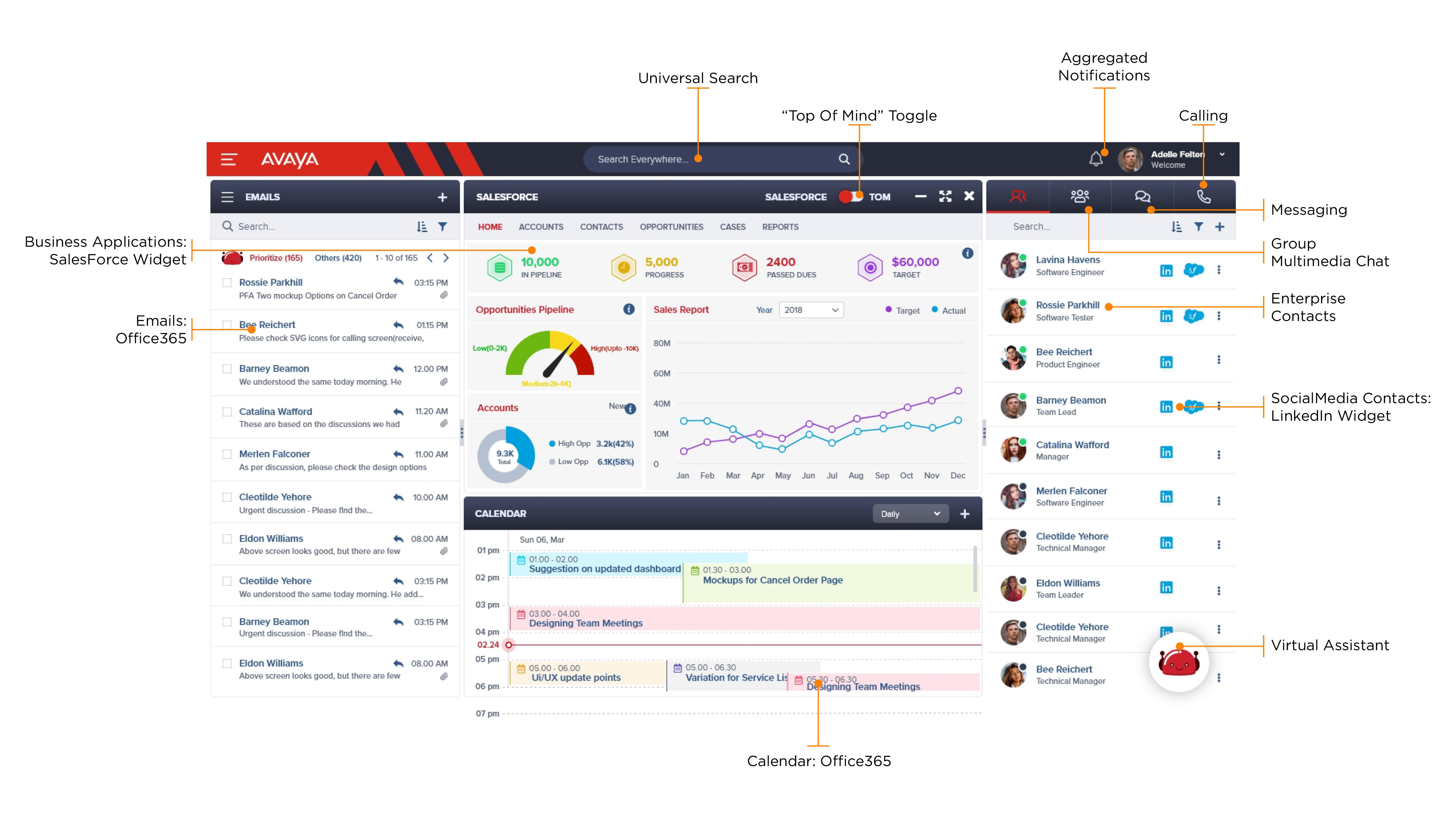 Avaya's Onespace app