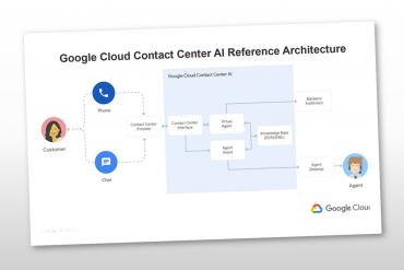 Google CCAI reference architecture