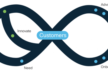 Cisco Customer Experience