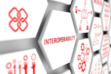 An interoperability graphic