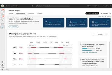 The dashboard for Cisco's Personal Insights