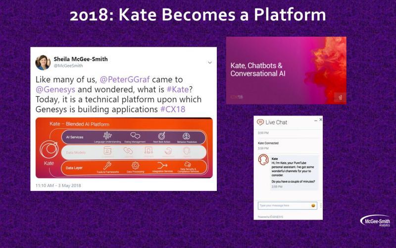2018: Kate Becomes a Platform