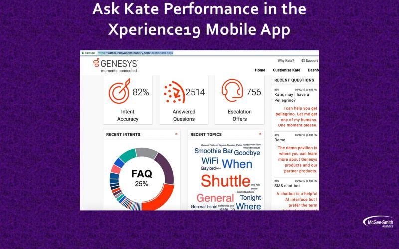 Ask Kate Performance