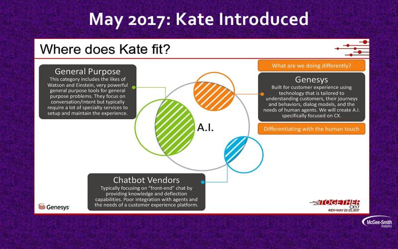 May 2017: Kate Introduced