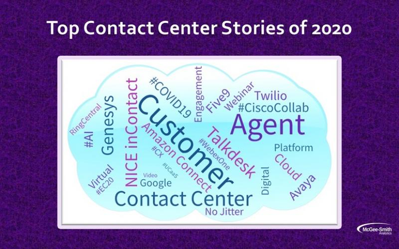 Contact center 2020 word cloud