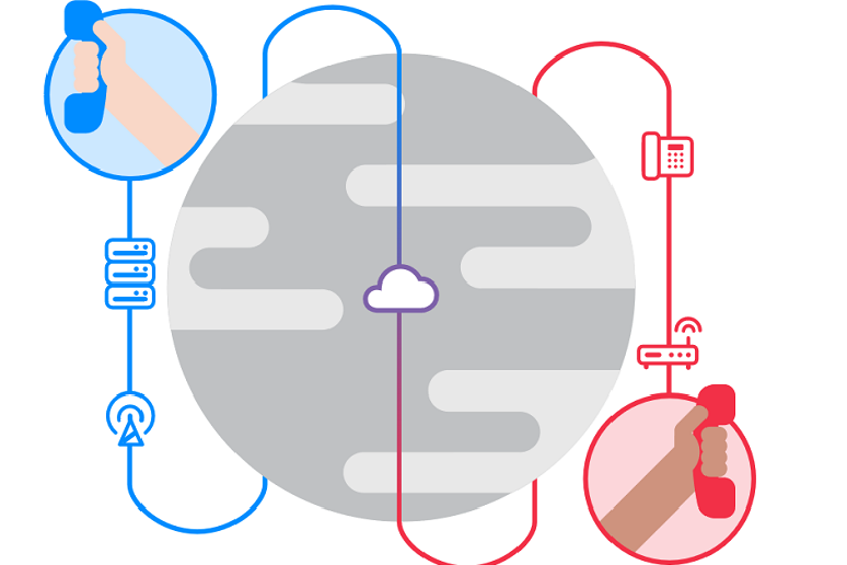 Illustration of cloud voice call
